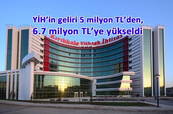 YİH'in geliri 6.7 milyon TL'ye yükseldi