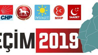 Kırıkkale'nin ilk haber portalı Haber71.Net'ten gündem oluşturacak bur anket daha. Kırıkkale Belediye Başkanı, İlçe ve Belde Belediye Başkanı olarak kimi görmek istersiniz?